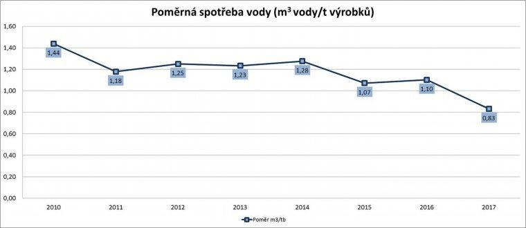 Voda_graf_8-2018. 1.jpg