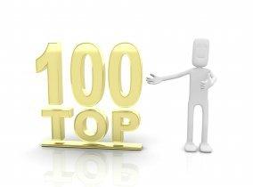 SG v TOP 100 nejinovativnějších společností světa